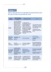 Comparatif de mise à disposition de personnel via un GE